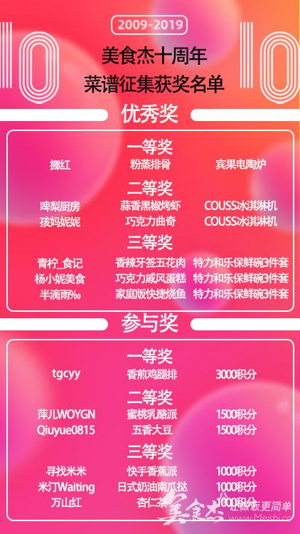 十周年获奖名单.png