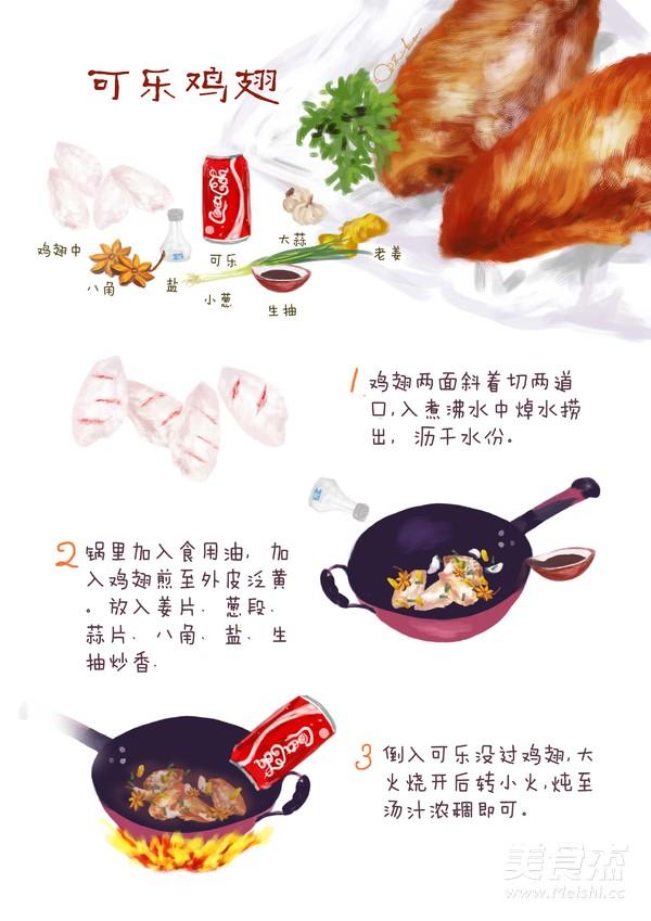 手绘食谱:可乐鸡翅